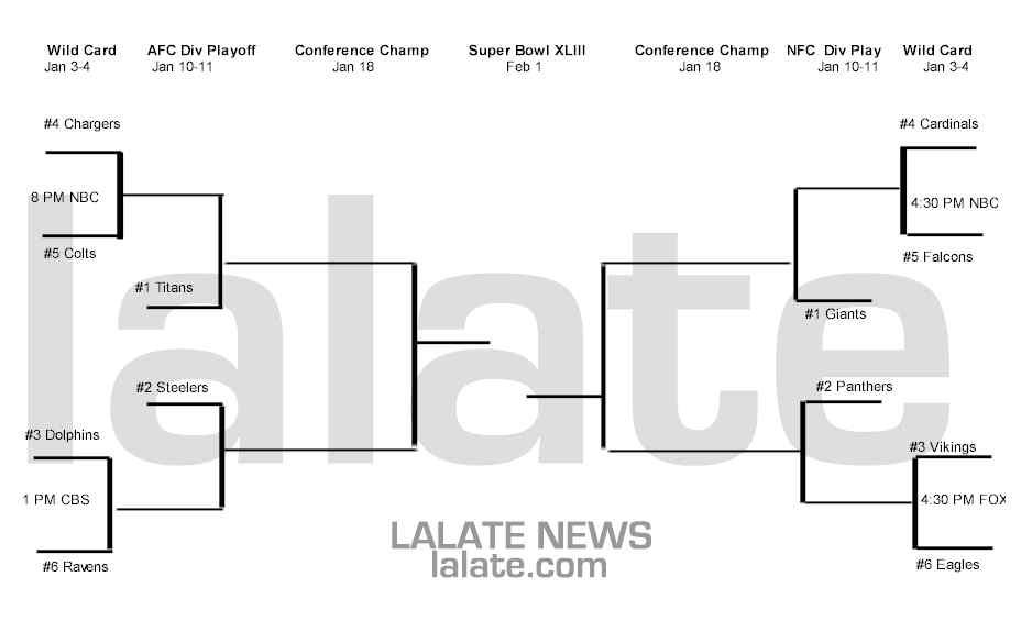 Fotograf nfl playoff bracket template nfl playoff bracket template maxwellsz