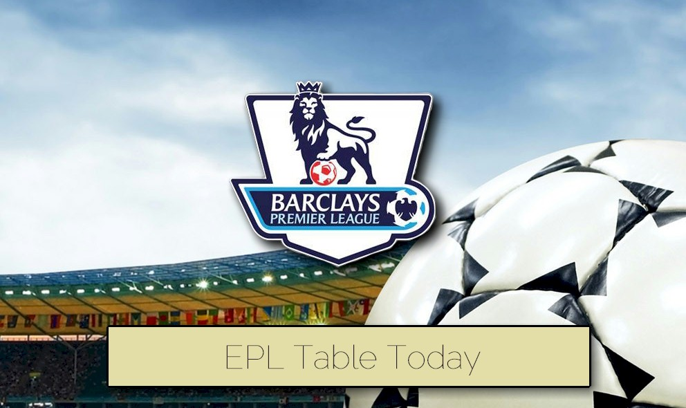 EPL Table: English Premier League Updates EPLTable Rankings
