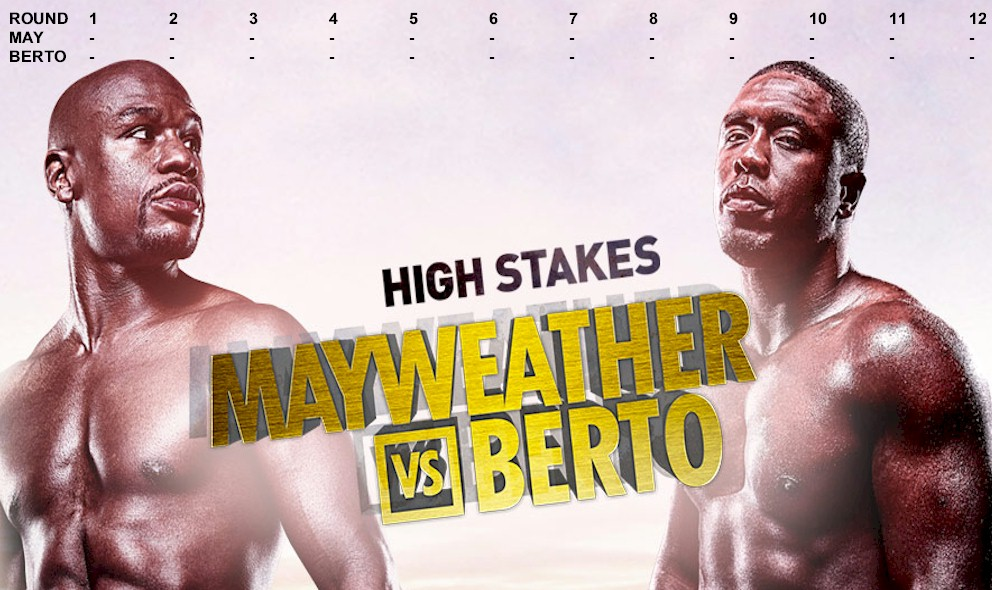 Mayweather vs. Berto Results: Who Wins the Mayweather Boxing Fight Tonight