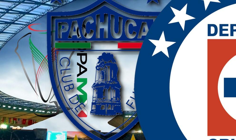 Pachuca vs Cruz Azul 2015 Score En Vivo Ignites Copa MX Table