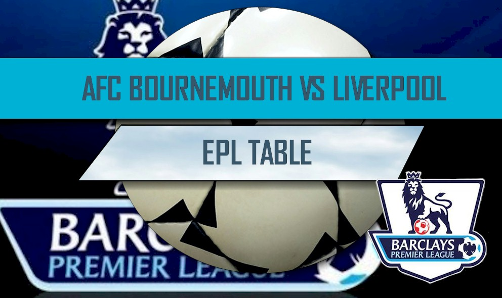AFC Bournemouth vs Liverpool 2016 Score Updates EPL Table Results
