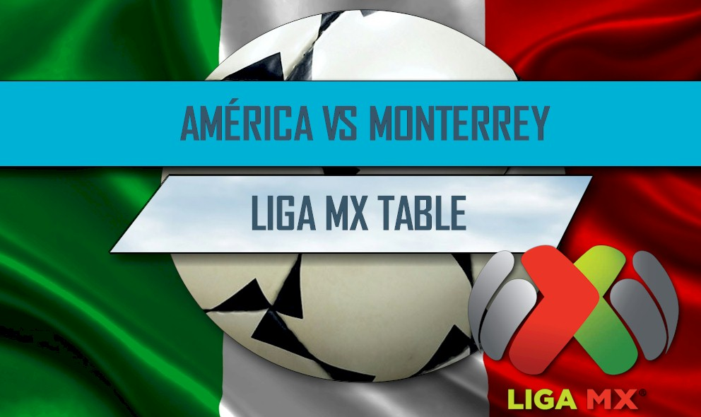 América vs Monterrey 2016 Score En Vivo: Liga MX Table