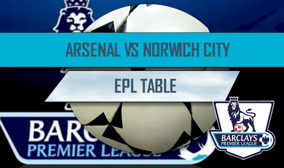 Arsenal vs Norwich City 2016 Score: EPL Table Results