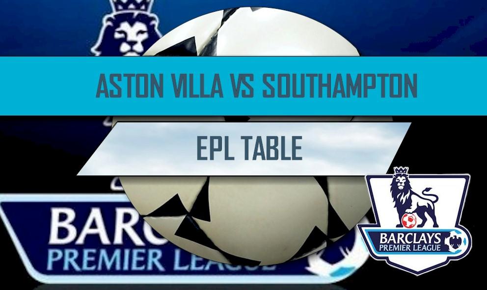 EPL Table 2016 Results: Aston Villa vs Southampton Score
