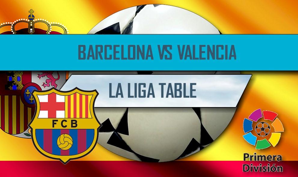 Barcelona vs Valencia 2016 Score En Vivo: La Liga Table Results Today