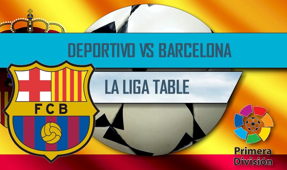 Deportivo La Coruña vs Barcelona 2016 Score En Vivo: La Liga Table