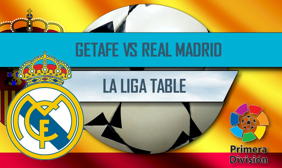 Getafe vs Real Madrid 2016 Score En Vivo Ignites La Liga Table