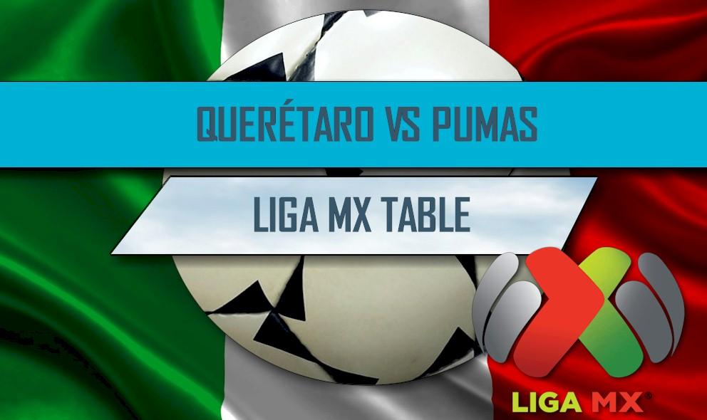 Querétaro vs Pumas 2016 Score En Vivo: Liga MX Table