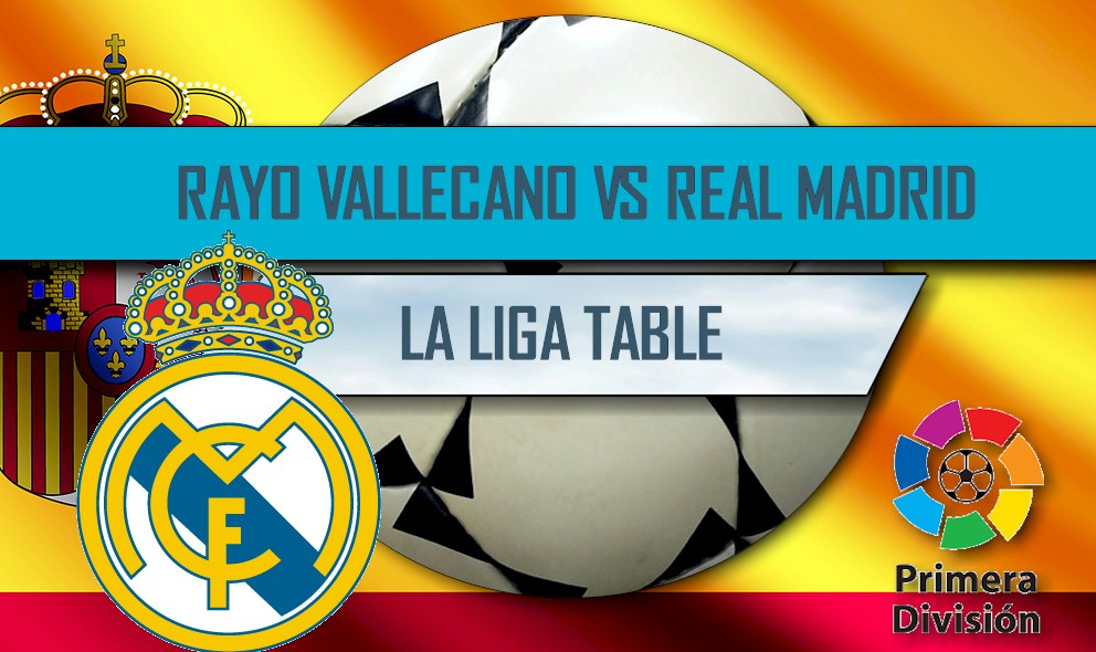 Rayo Vallecano vs Real Madrid 2016 Score En Vivo: La Liga Table