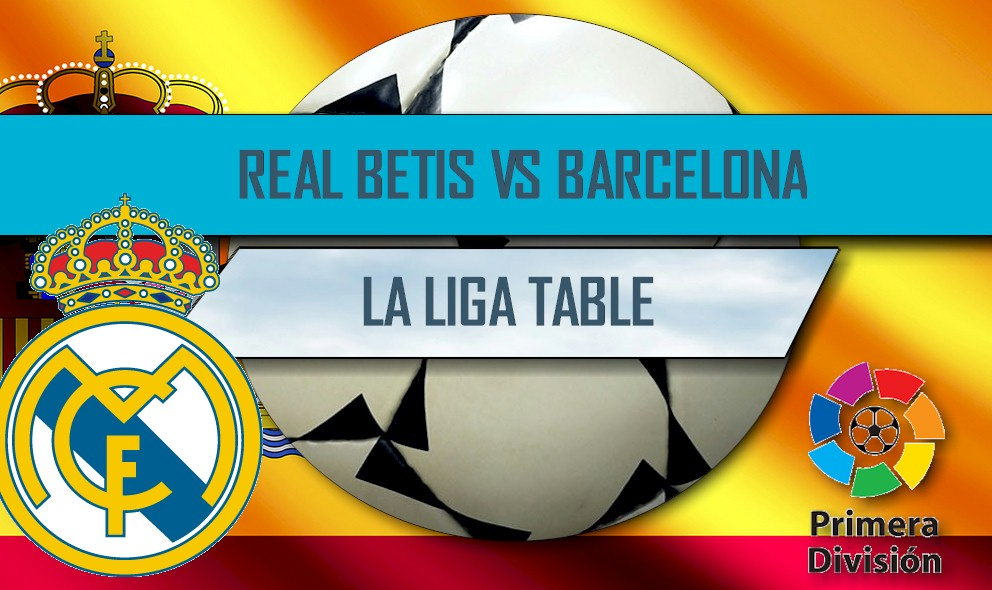 Real Betis vs Barcelona 2016 Score En Vivo: La Liga Table Results