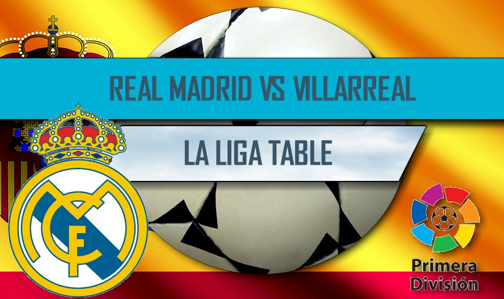 Real Madrid vs Villarreal 2016 Score En Vivo: La Liga Table Update