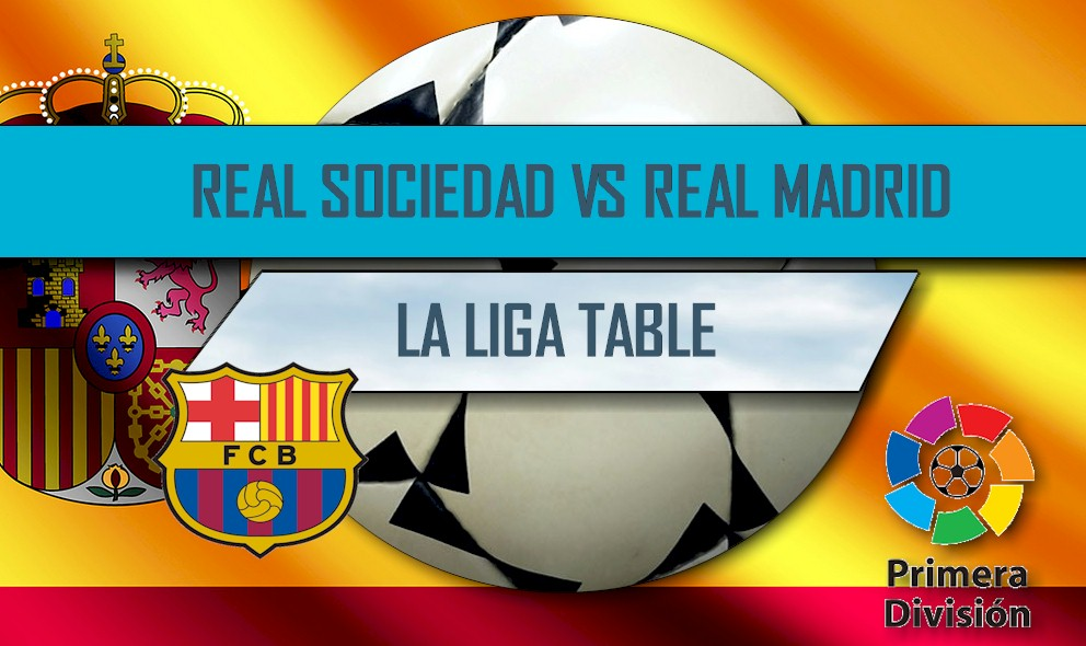 Real Sociedad vs. Real Madrid 2016 Score En Vivo: La Liga Table