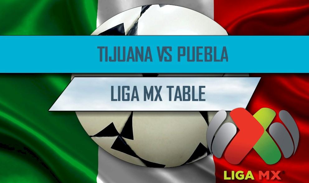 Tijuana vs Puebla 2016 Score En Vivo Ignites Liga MX Table