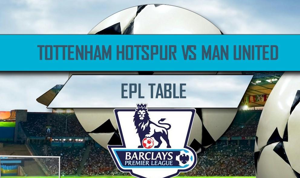 Tottenham Hotspur vs Manchester United 2016 Score: EPLTable Results