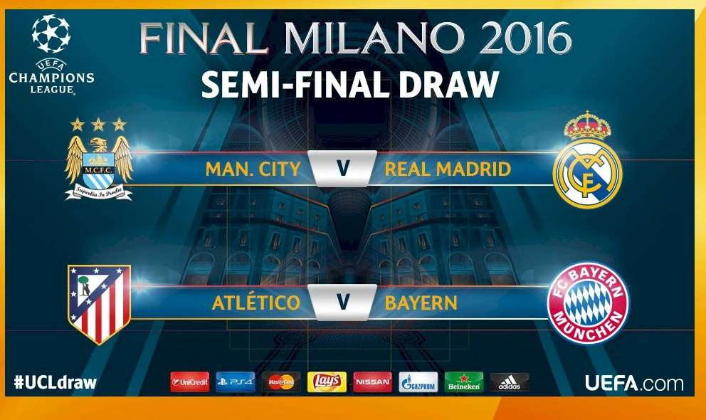 UCL Draw 2016 Results: Man City vs Real Madrid, Atlético vs Bayern