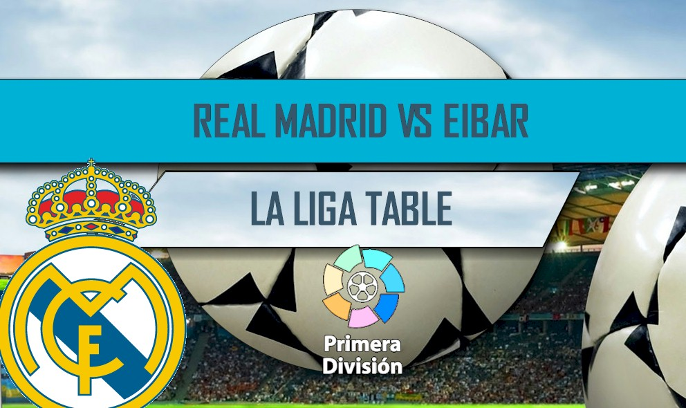 Real Madrid vs Eibar 2016 En Vivo Score: La Liga Table Results