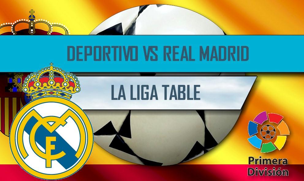 Deportivo La Coruña vs. Real Madrid 2016 Score En Vivo: La Liga Table