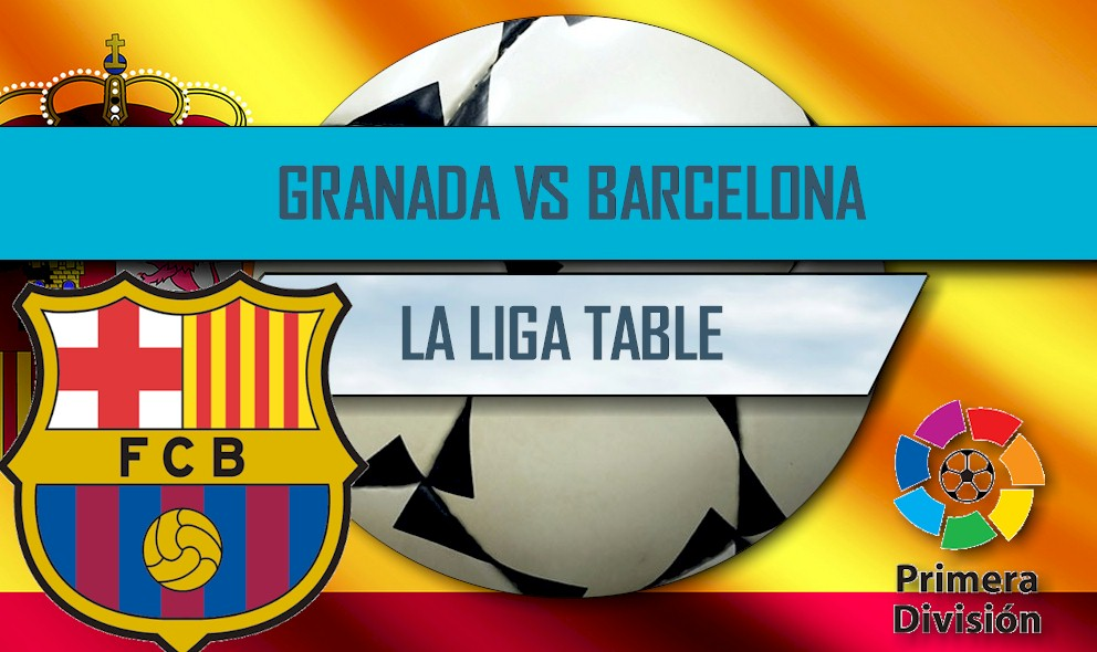 Granada vs Barcelona 2016 Score En Vivo: La Liga Table Ganador?