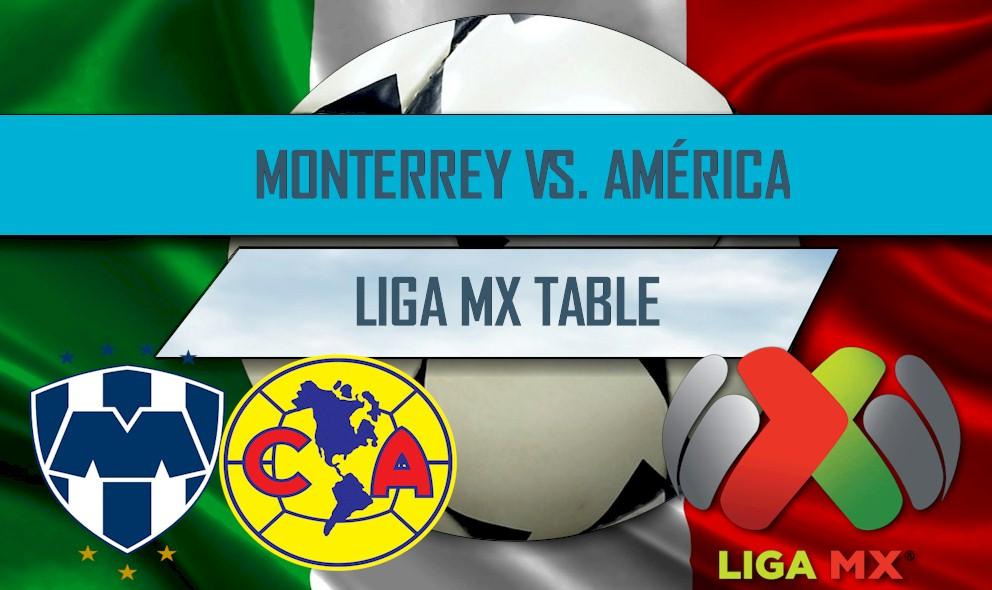 Monterrey vs. América 2016 En Vivo Score: Liga MX Clausura Liguilla