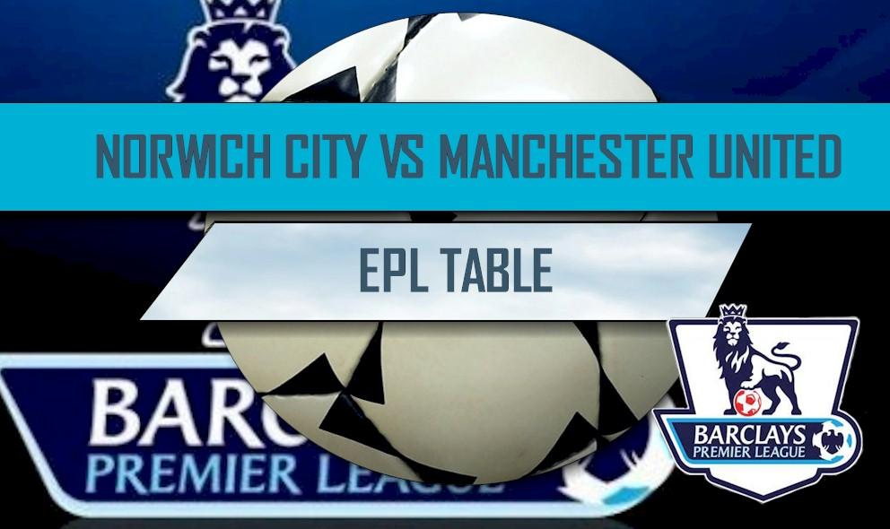 Norwich City vs Manchester United 2016 Score: EPL Table Score Results