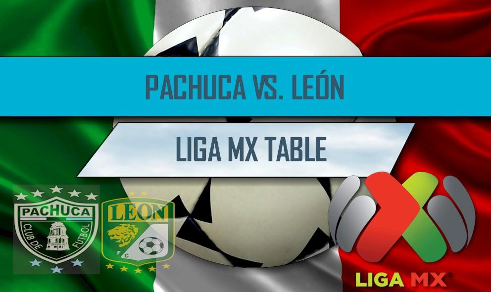 Pachuca vs. León 2016 En Vivo Score: Liga MX Clausura Liguilla