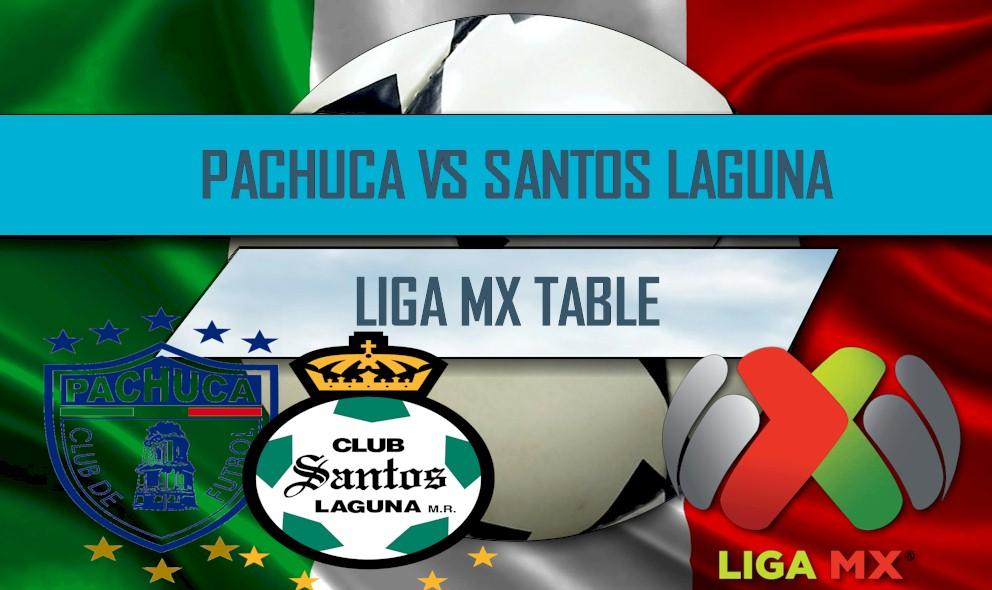 Pachuca vs Santos Laguna 2016 Score En Vivo: Liga MX Clausura Cuartos de Final