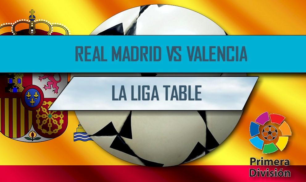 Real Madrid vs Valencia 2016 Score En Vivo Ignites La Liga Table