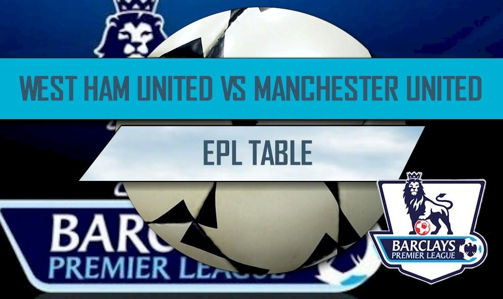 West Ham United vs Manchester United