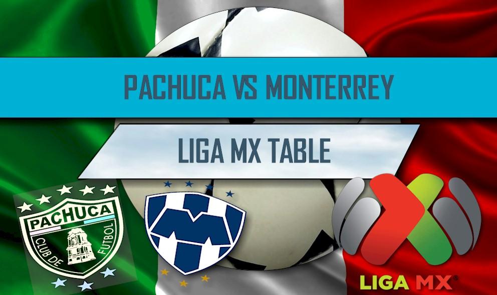 Pachuca vs Monterrey 2016 En Vivo: Liga MX Liguilla Clausura Ganador Final