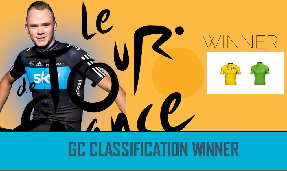 Chris Froome Wins Tour De France 2016: Adam Yates Wins Young Rider