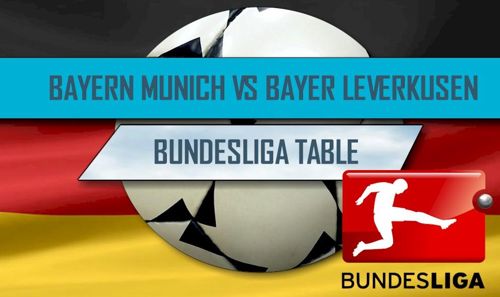 Bayern Munich Vs Bayer Leverkusen Score Bundesliga Table