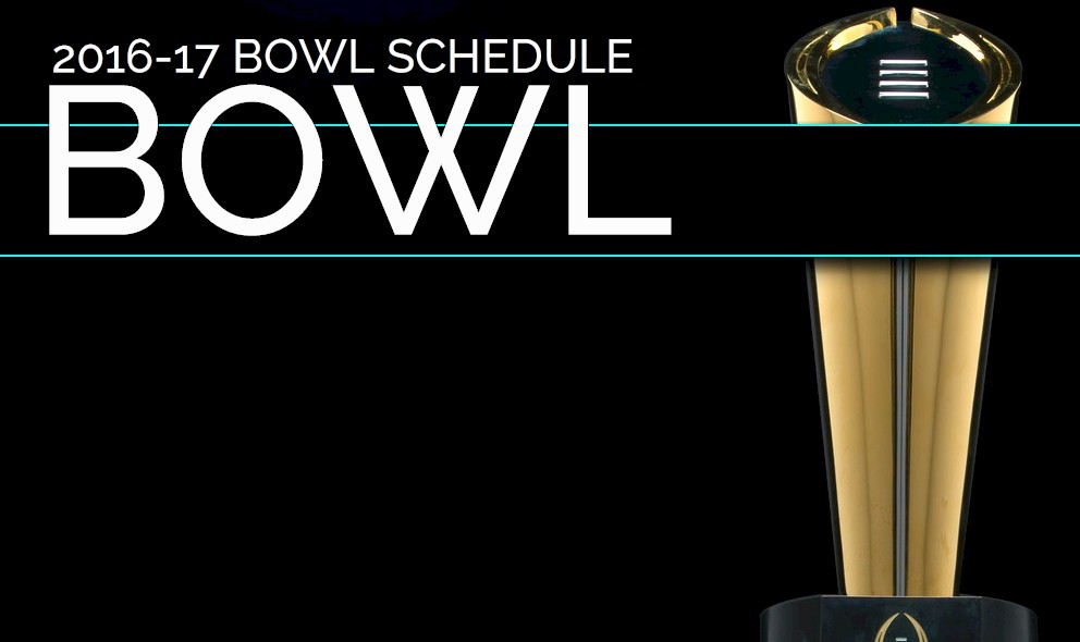 bowl football games bowl schedule today