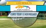 Shenzhen International Winner 2017? Bernd Wiesberger, Golf Scores