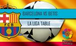 Barcelona vs Real Betis En Vivo: La Liga Table