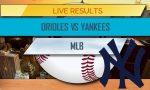 Orioles vs Yankees Score: MLB Baseball Results Tonight