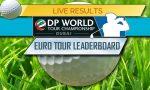 DP World Tour Championship, Dubai Leaderboard: Euro Tour Golf Scores