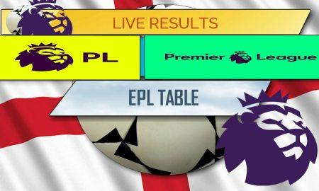 EPL Table 2017: English Premier League EPLTable 11/18
