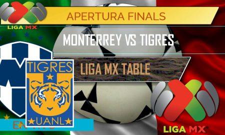 Monterrey vs Tigres En Vivo: Liga MX Campeon 2017 Apertura