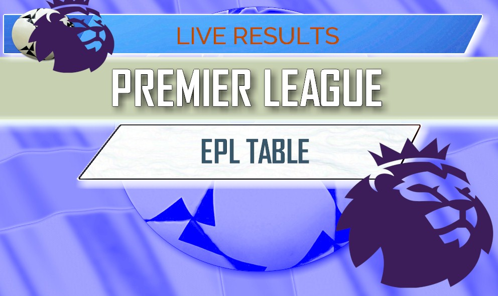 Premier League: EPL Table 2018 Results, EPLTable Today