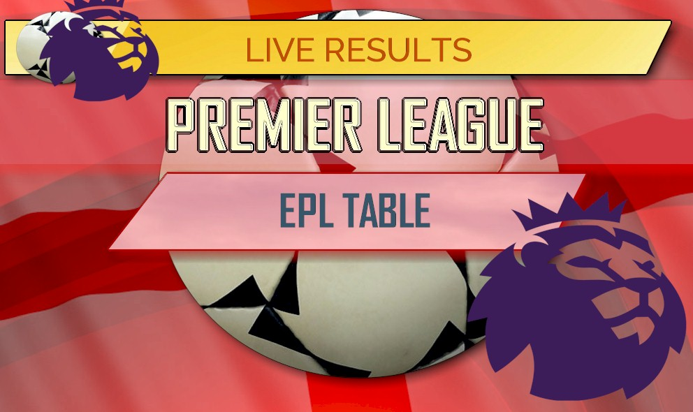 Epl table results premier league results today 2018 stopboris Image collections