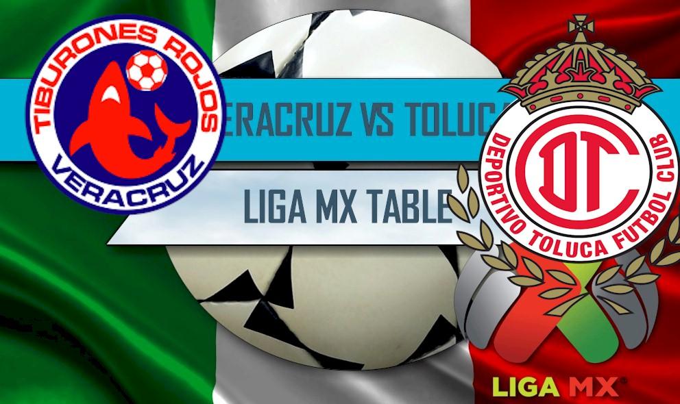 Image Result For Toluca Vs Veracruz En Vivo