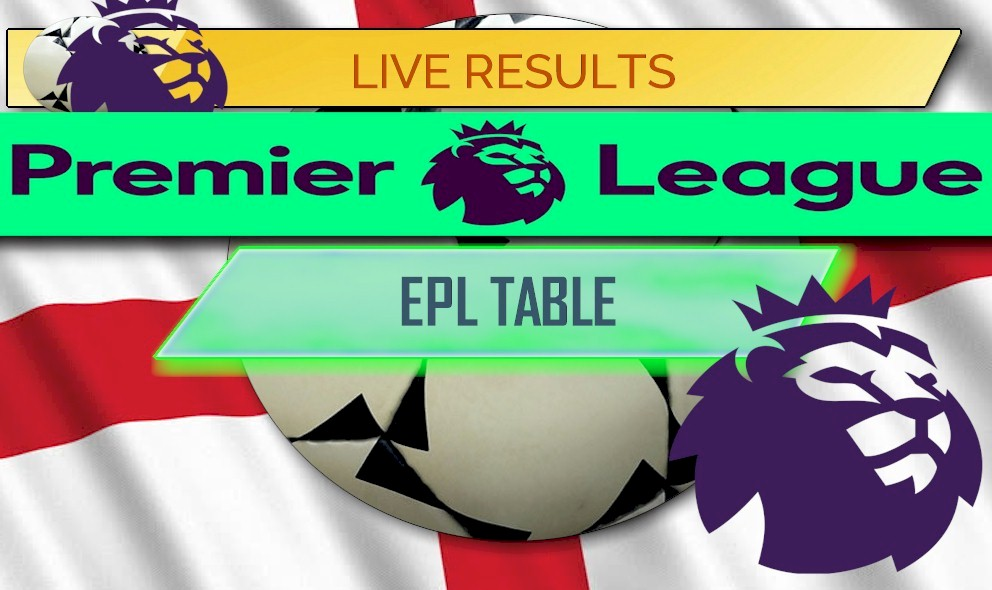 EPL Table Results: Premier League Boxing Day Results