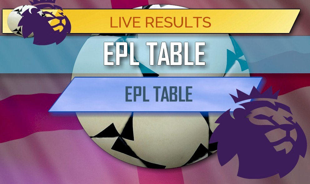 English premier league result score and table