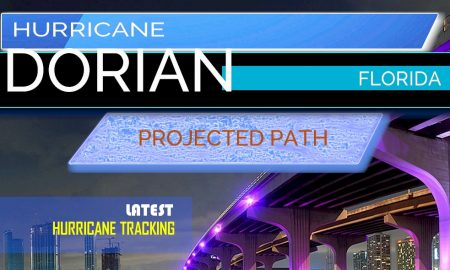 UPDATES - Dorian/Cat 1/Outer Banks Hurricane-DORIAN-projected-path-national-hurricane-center-FLORIDA-3-450x270